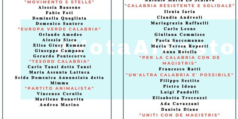 Calabria 2021. Ecco i candidati che hanno sottoscritto il documento delle associazioni ambientaliste